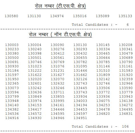 Rajasthan Public Service Commission Result-2019
